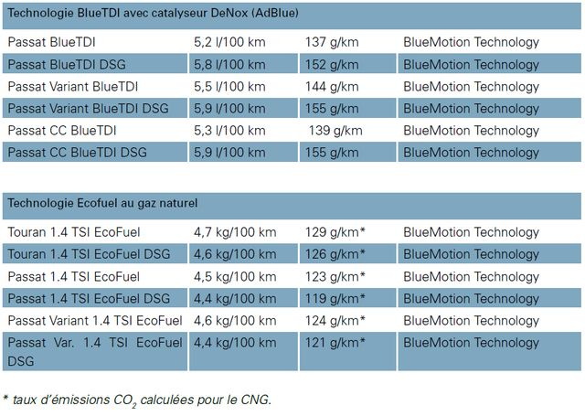 list_bluemotion_tech_belgique02.jpg